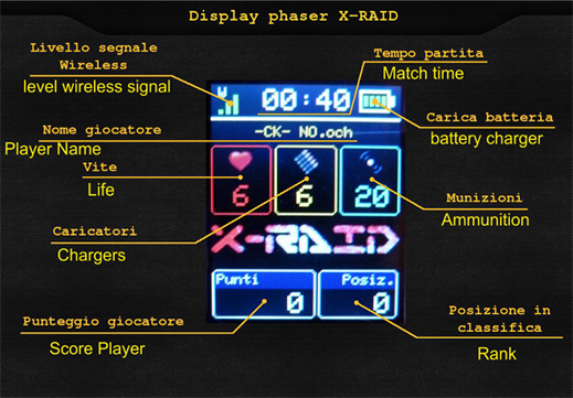 Display XRaid