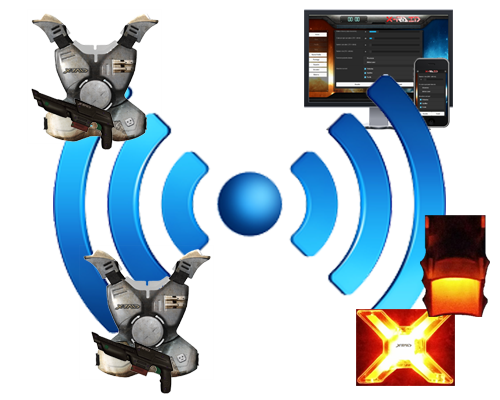 Wireless XRAID